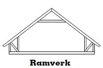 Ramverk - Takstolar, vindskivor och ytterpanel i Göteborg.