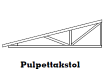 Pulpettakstol - Takstolar, vindskivor och ytterpanel i Göteborg.